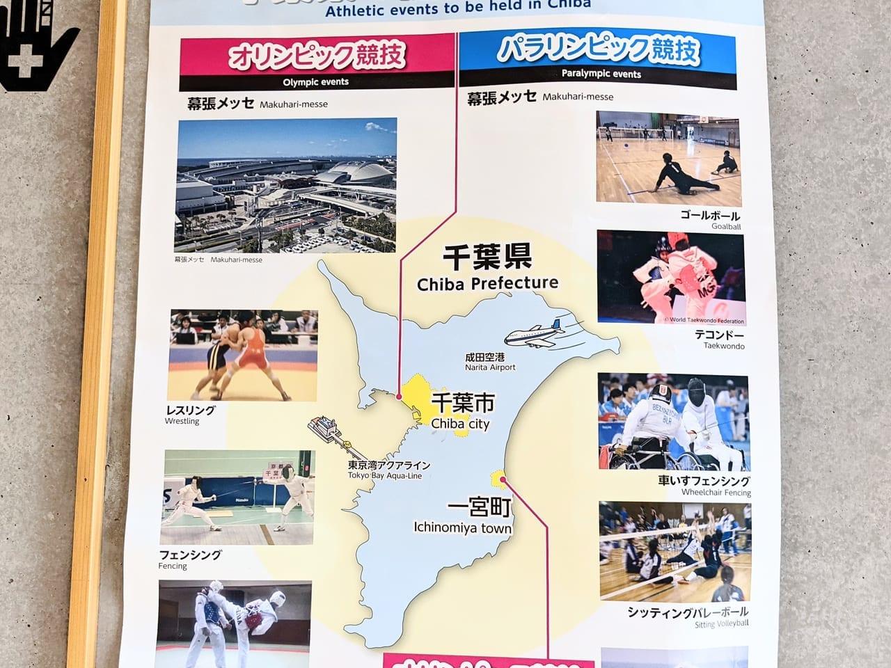 千葉県は完全無観客が決定。東京2020オリンピック・パラリンピックの8競技が千葉県内で開催されます